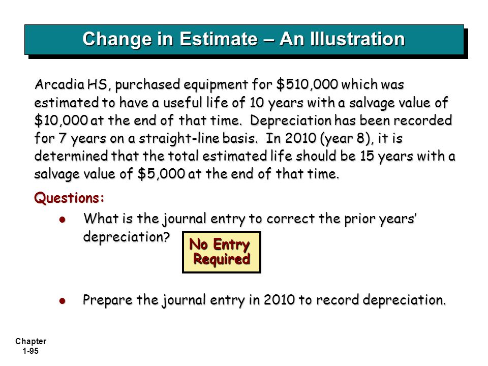 how to estimate change required