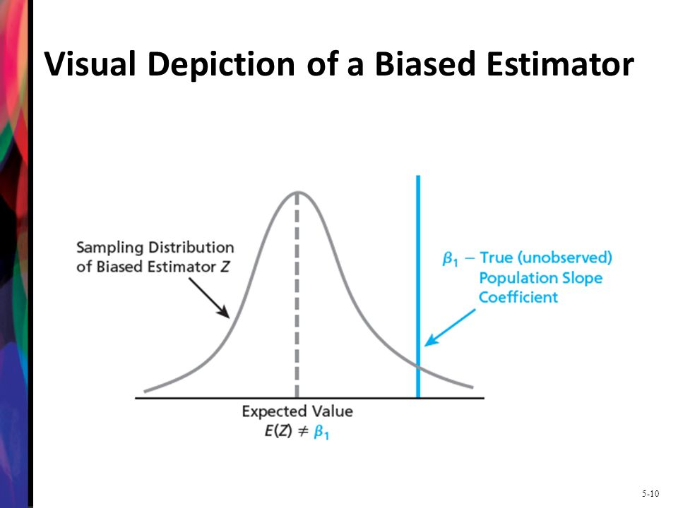 Visual Depiction of a Biased Estimator