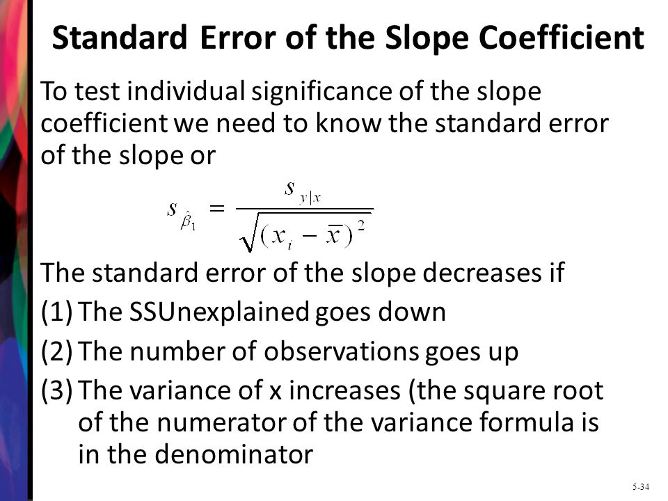Standard Error of the Slope Coefficient