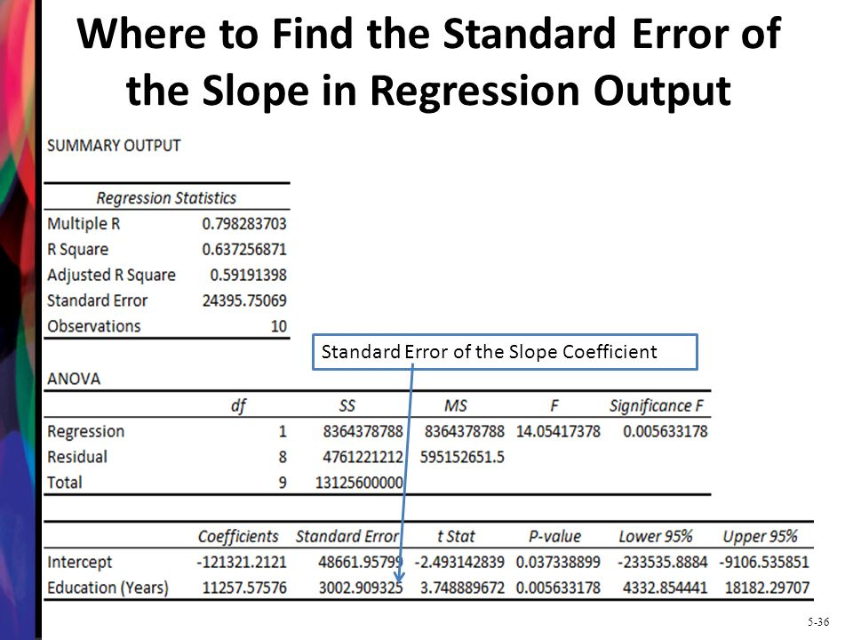 Where to Find the Standard Error of the Slope in Regression Output