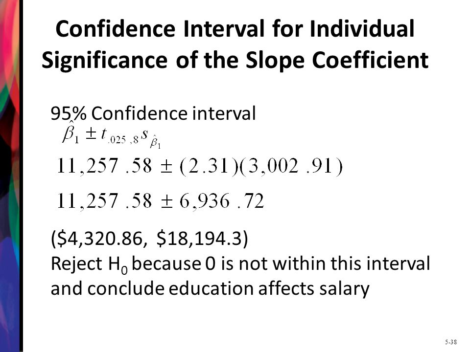 Confidence Interval for Individual Significance of the Slope Coefficient
