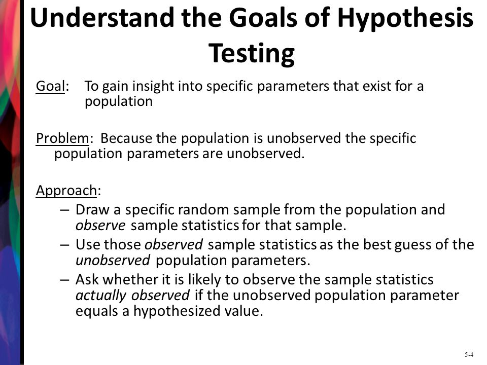 Understand the Goals of Hypothesis Testing