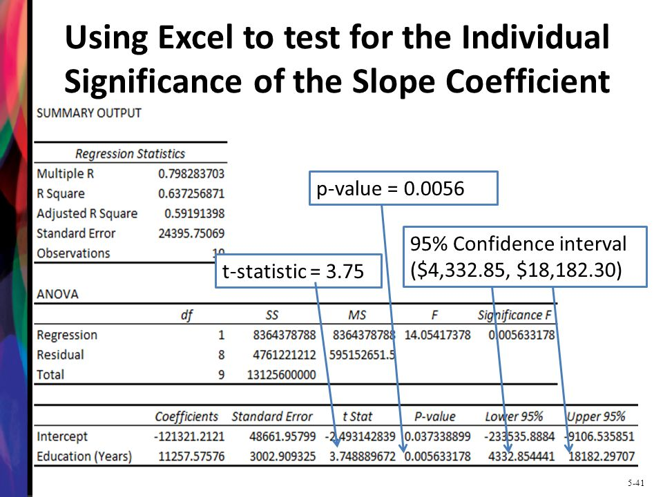 Using Excel to test for the Individual Significance of the Slope Coefficient