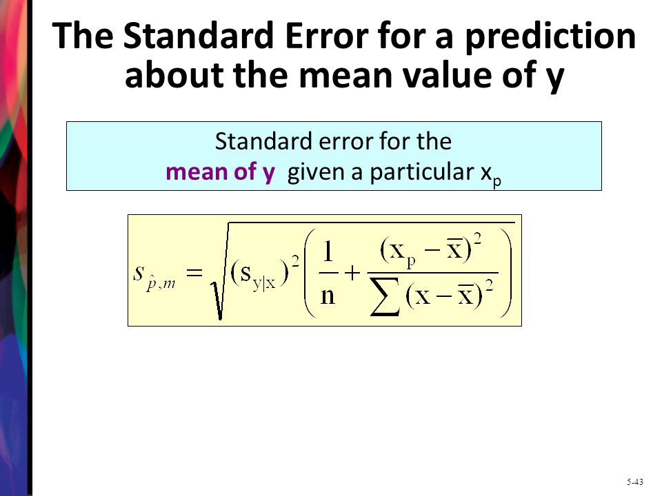The Standard Error for a prediction about the mean value of y