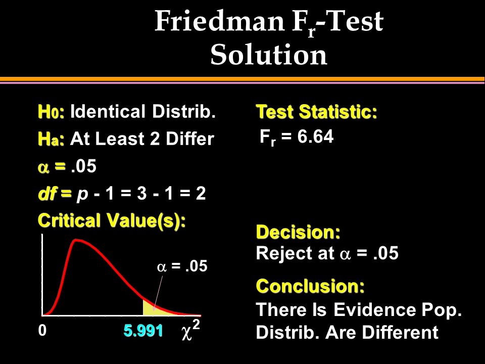 friedman test The noun friedman test has 1 sense: 1 pregnancy test that involves injecting some of the woman's urine into an unmated female rabbit and later examining the ovaries of the rabbit presence of corpora lutea indicates that the woman is pregnant.
