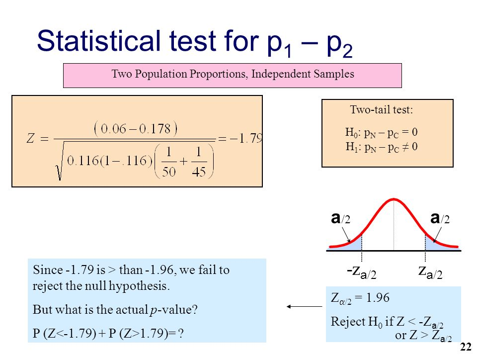 how to find p value from test statistic z