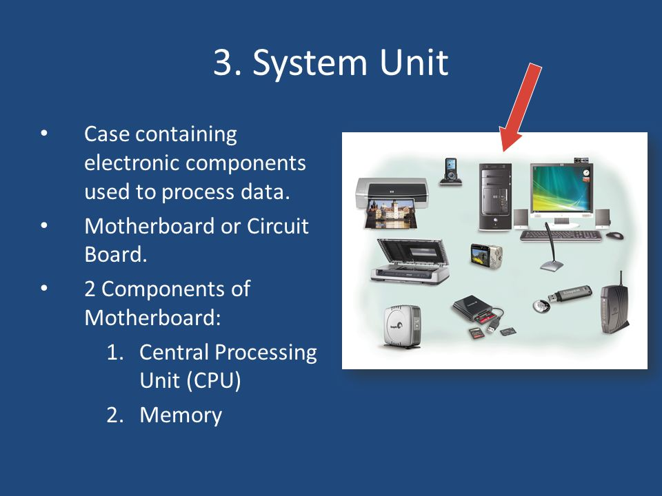 3. System Unit Case containing electronic components used to process data. Motherboard or Circuit Board.