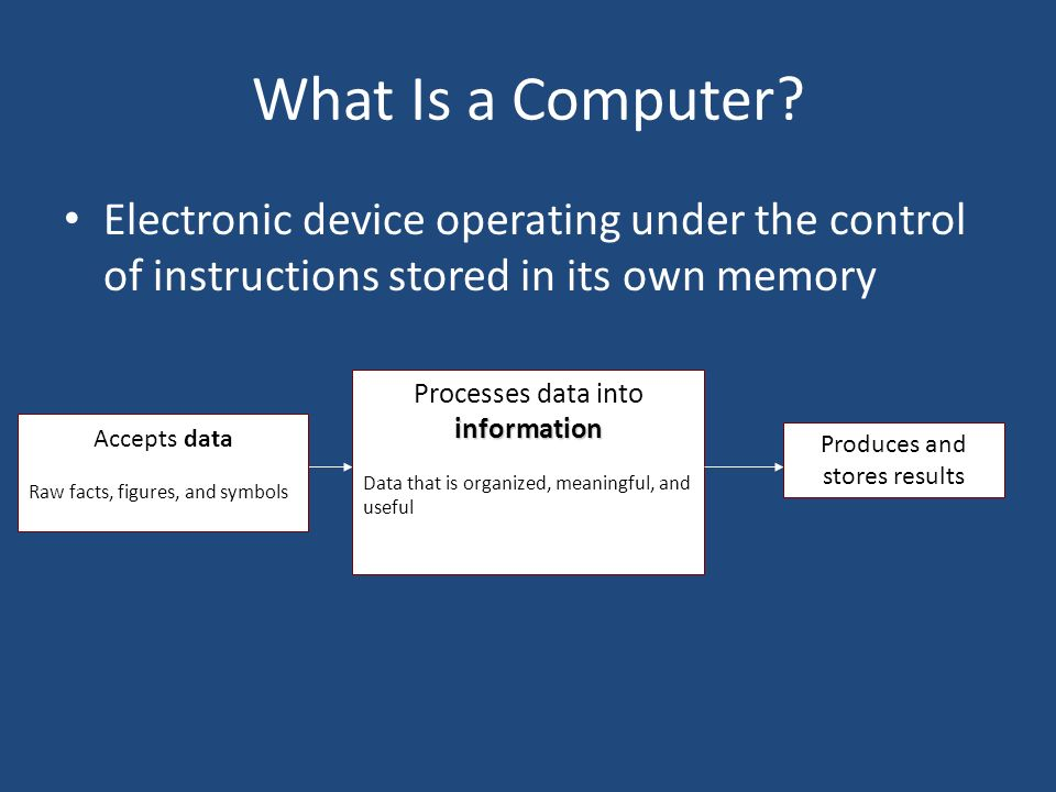 What Is a Computer Electronic device operating under the control of instructions stored in its own memory.