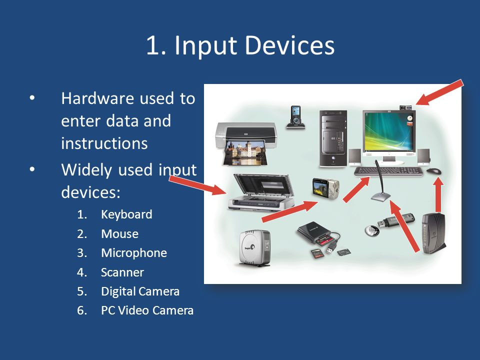 1. Input Devices Hardware used to enter data and instructions