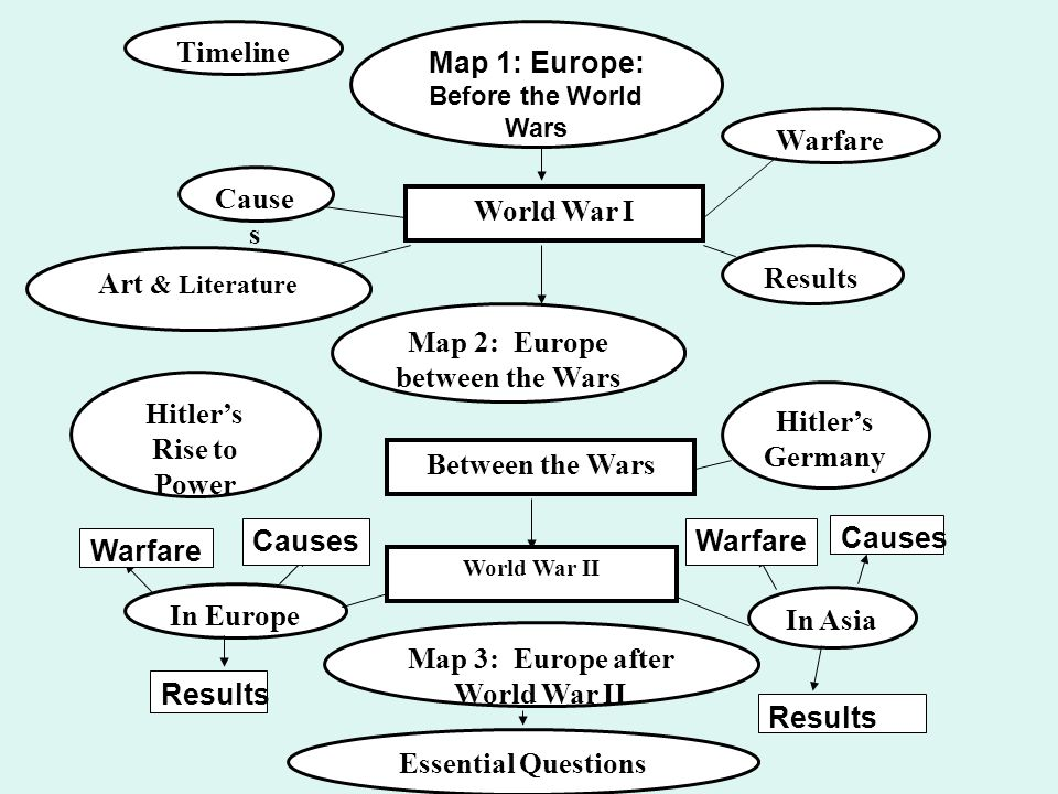 Unit 16 the world wars ppt video online download 2 map 1 europe gumiabroncs Image collections