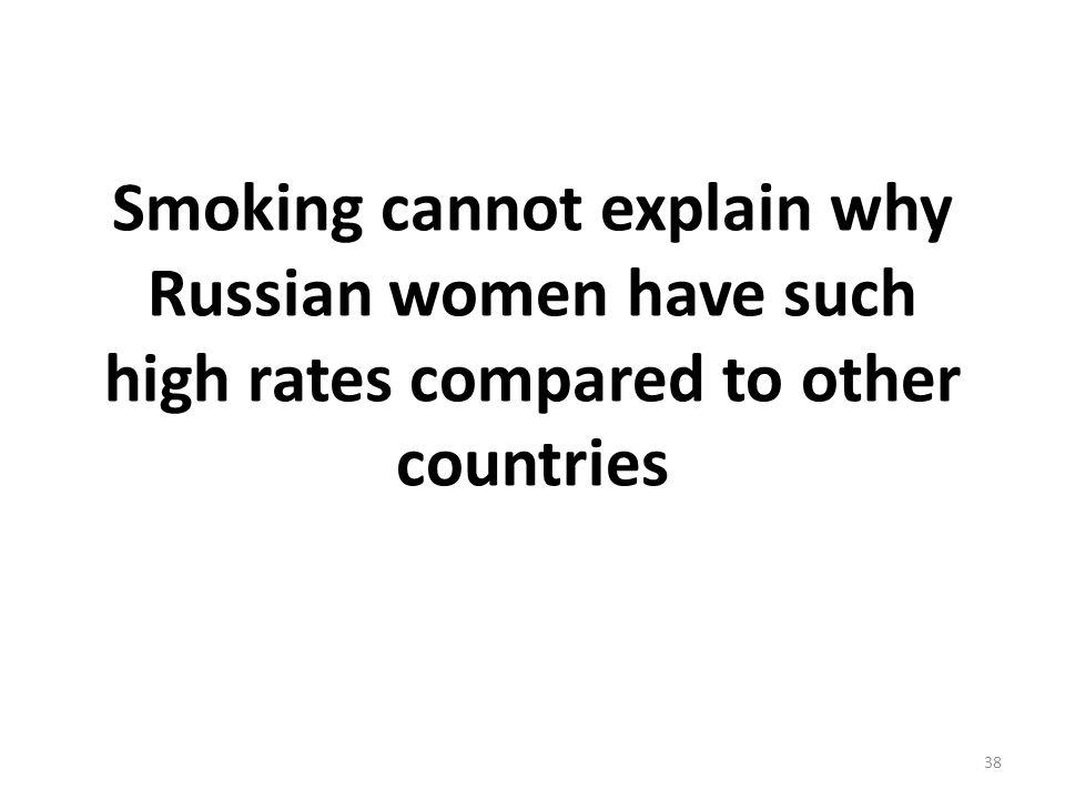 Countries Russian Women Database 48