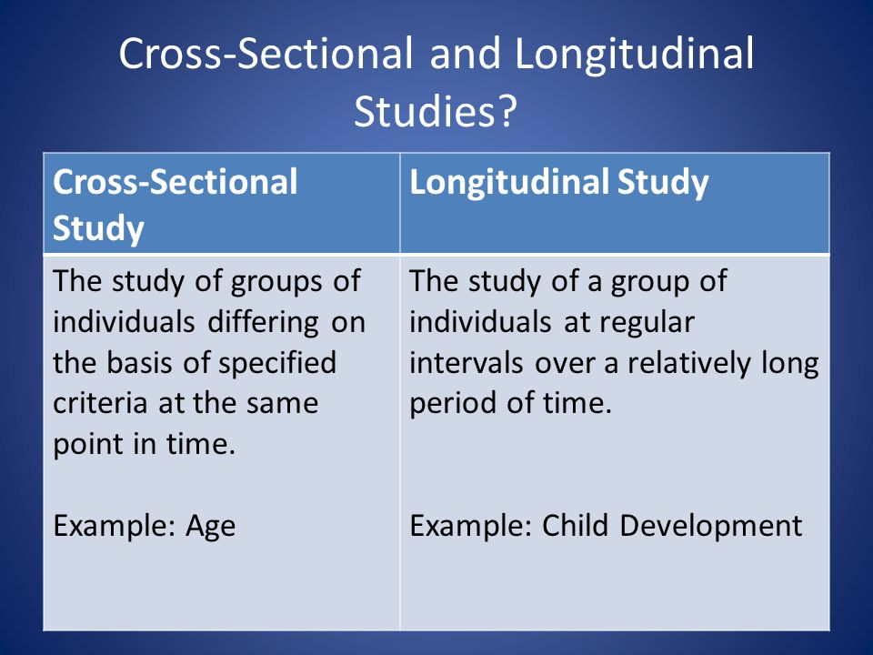 an analysis of the study of child development Piaget's theory of cognitive development has six basic assumptions, which we will focus the majority of our attention on during this lesson  be a child development associate: cda credentialing .