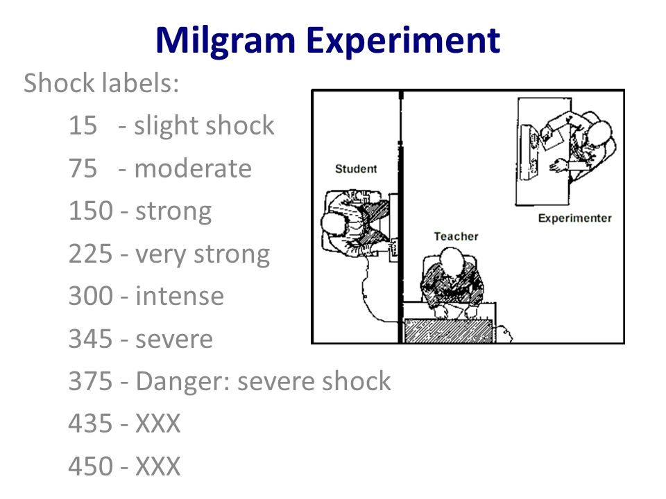 reflection on milgram experiment Stanley milgram obedience experiments a famous authority study of 1974 psychology.