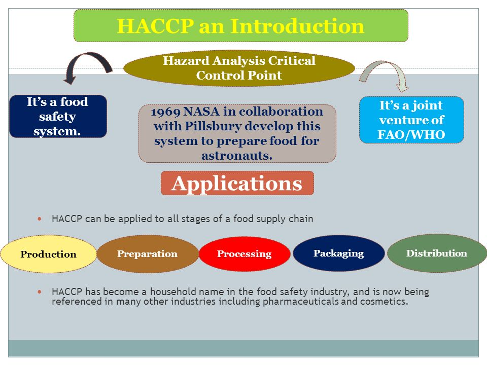 Haccp food safety management systems auditing ppt video - Procedure haccp cuisine ...