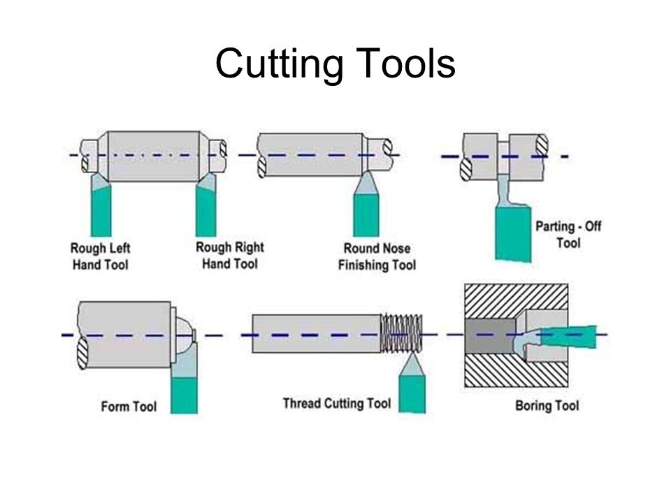 how to cut angles on a lathe