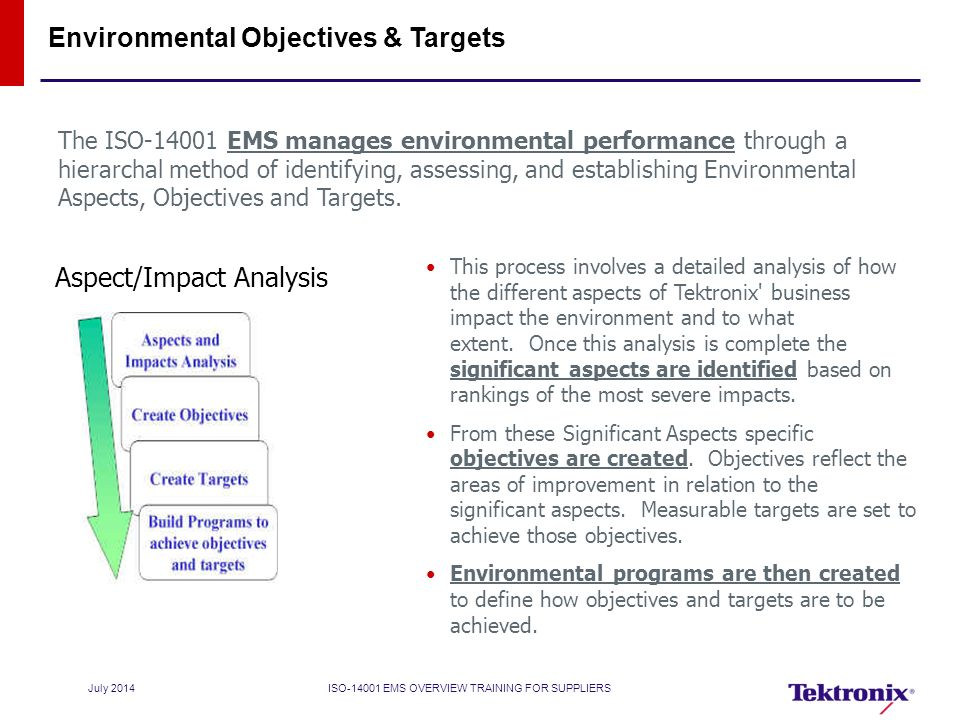 environmental aspects register template - iso ems overview for suppliers ppt video online download