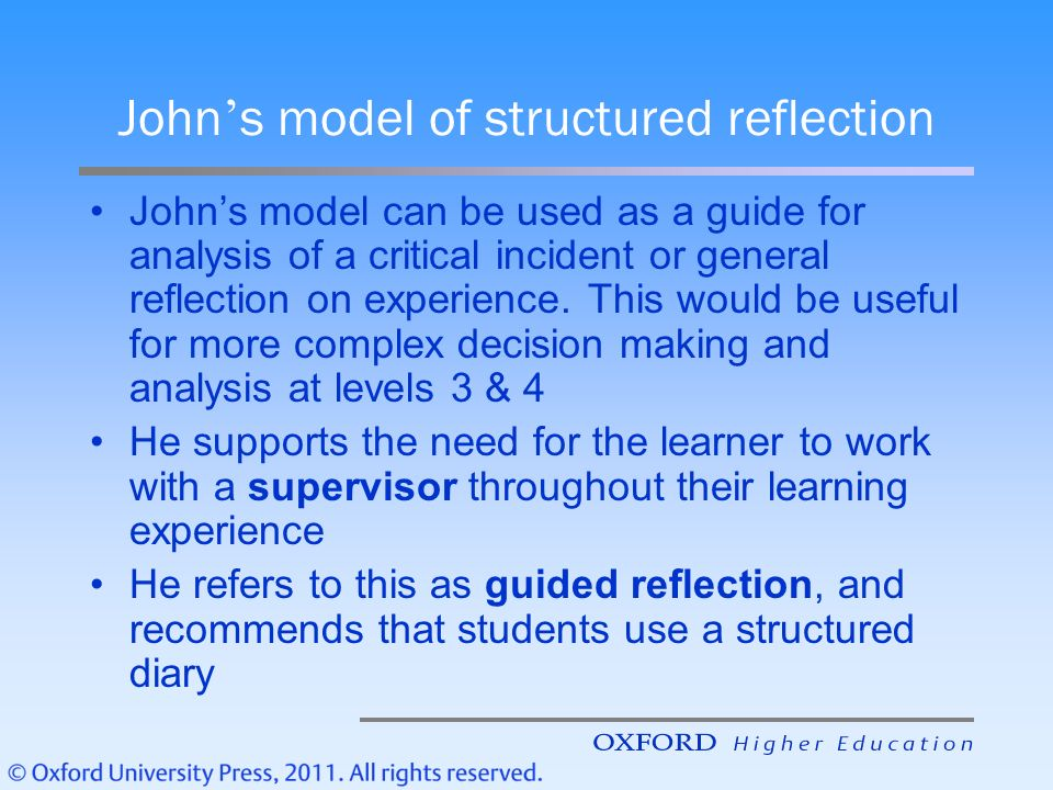 Reflective practice the frameworks ppt video online download for Structured reflective template