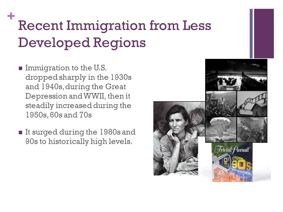 Recent Immigration from Less Developed Regions