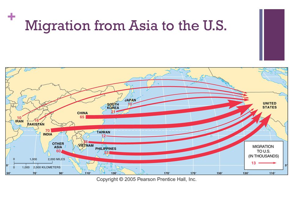 Migration from Asia to the U.S.