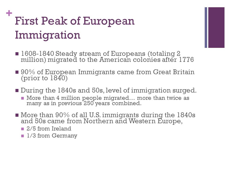 First Peak of European Immigration