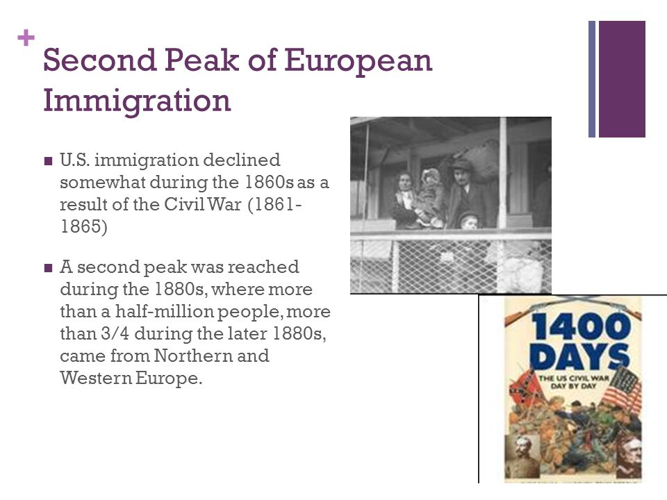 Second Peak of European Immigration