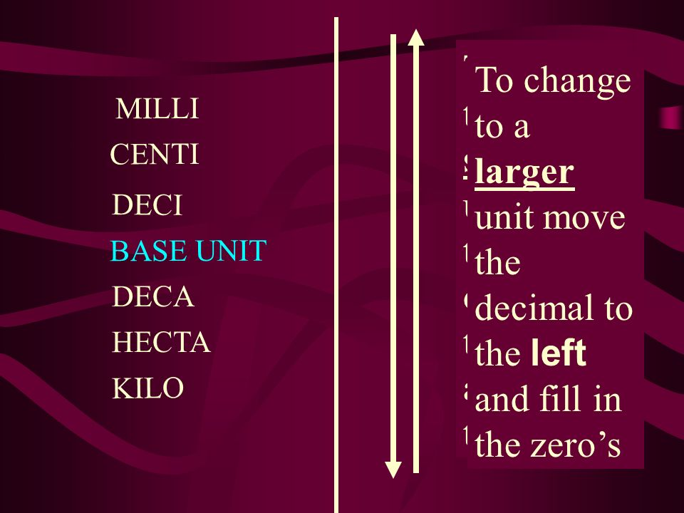 To change to a smaller unit move the decimal to the right and fill in the zero's