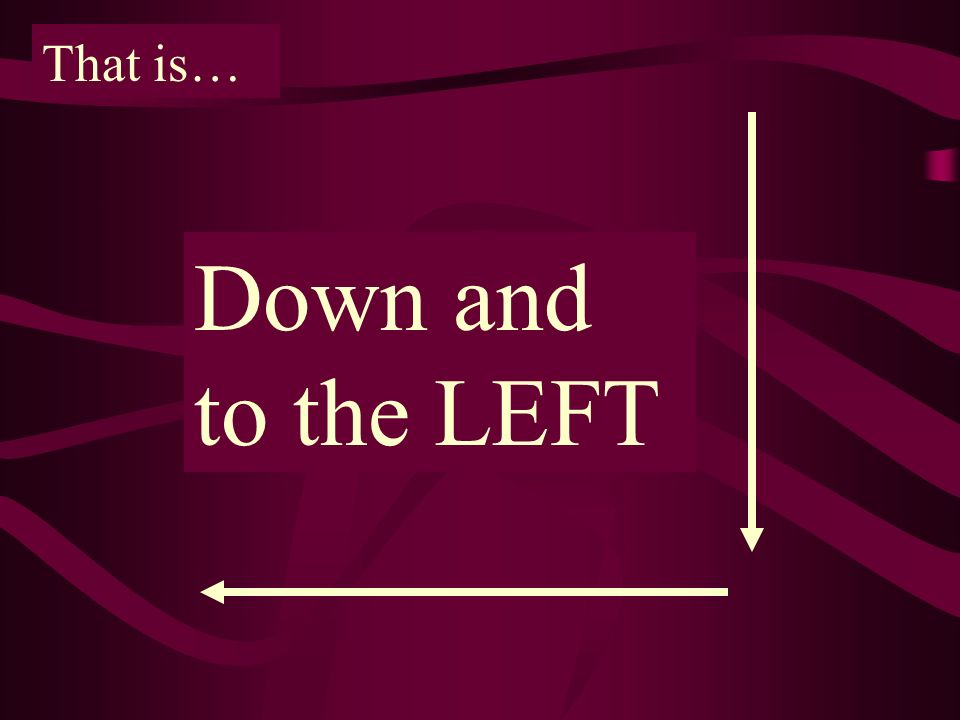 That is… Down and to the LEFT