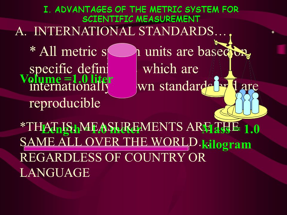 I. ADVANTAGES OF THE METRIC SYSTEM FOR SCIENTIFIC MEASUREMENT
