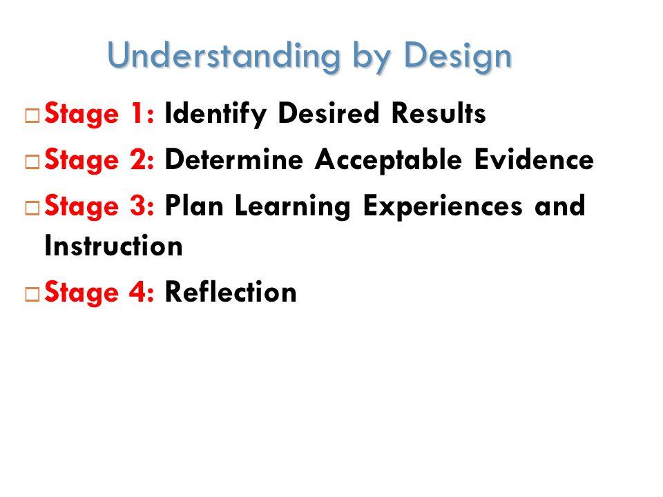 Understanding By Design - Ppt Download