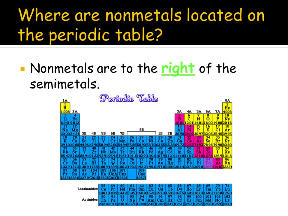 Periodic Table where are the semimetals located on the periodic table : Periodic Table Part 2 Sections of the Periodic Table - ppt video ...