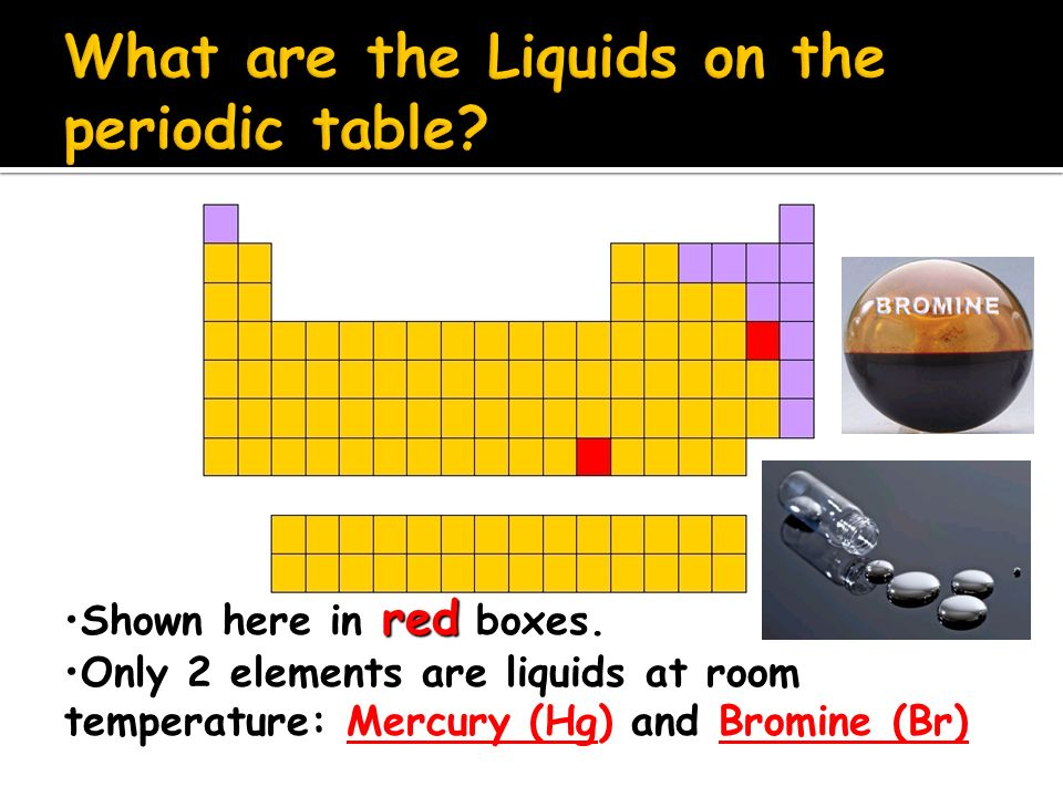 Periodic table part 2 sections of the periodic table ppt video what are the liquids on the periodic table urtaz Image collections