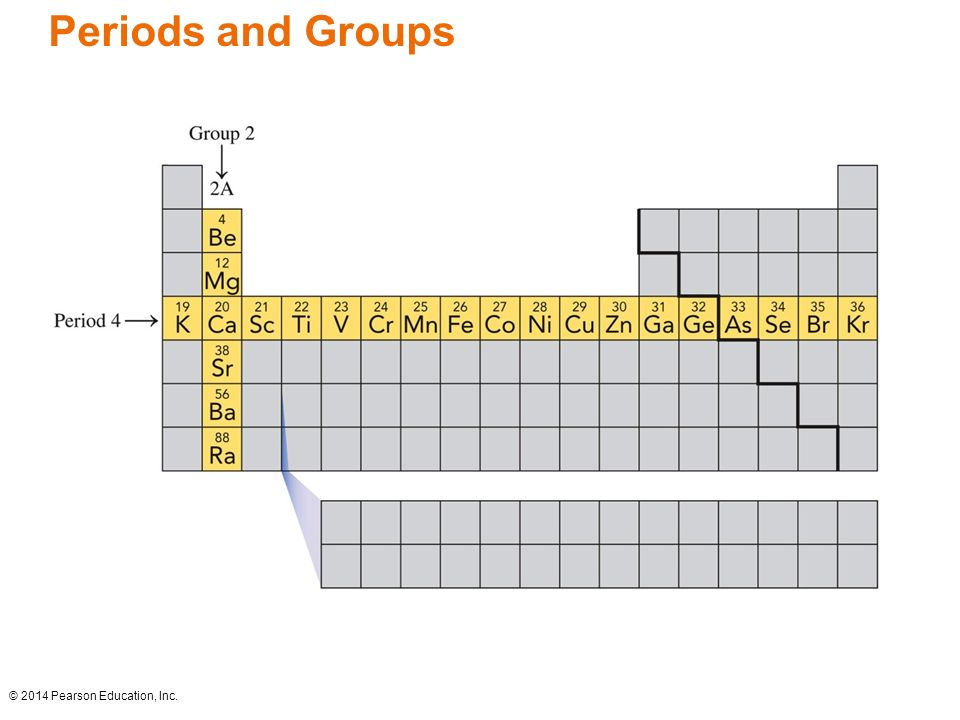 Chapter 4 Atoms And Elements Ppt Download