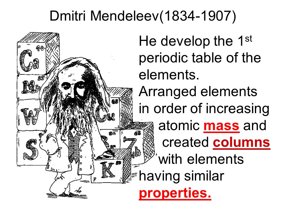 Dmitri mendeleev he develop the 1st periodic table of the dmitri mendeleev1834 1907 he develop the 1st periodic table of the urtaz