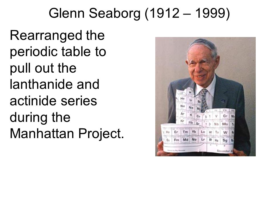 Periodic Table Glenn Seaborg Contribution To The Periodic Table