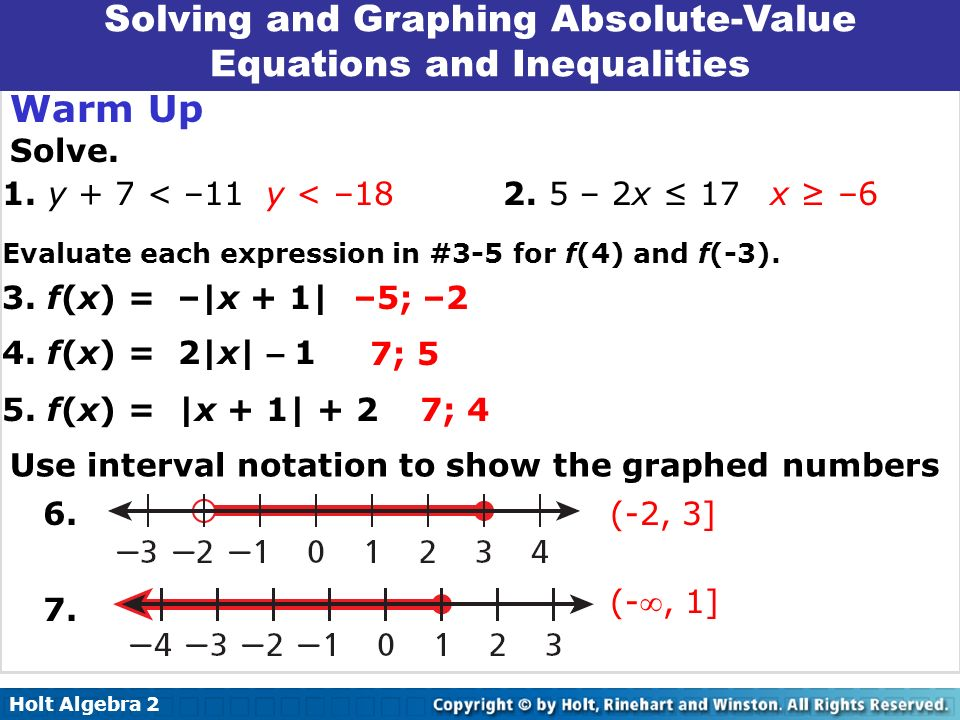 How to write absolute value equation from graph worksheet