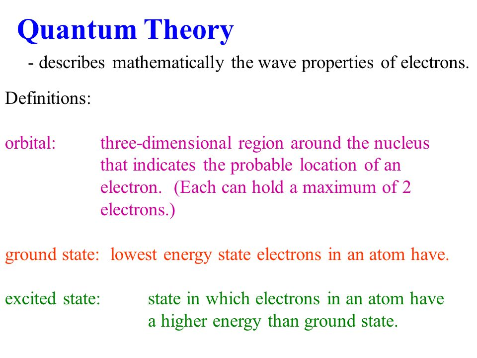Quantum Theory - describes mathematically the wave properties of electrons. Definitions: