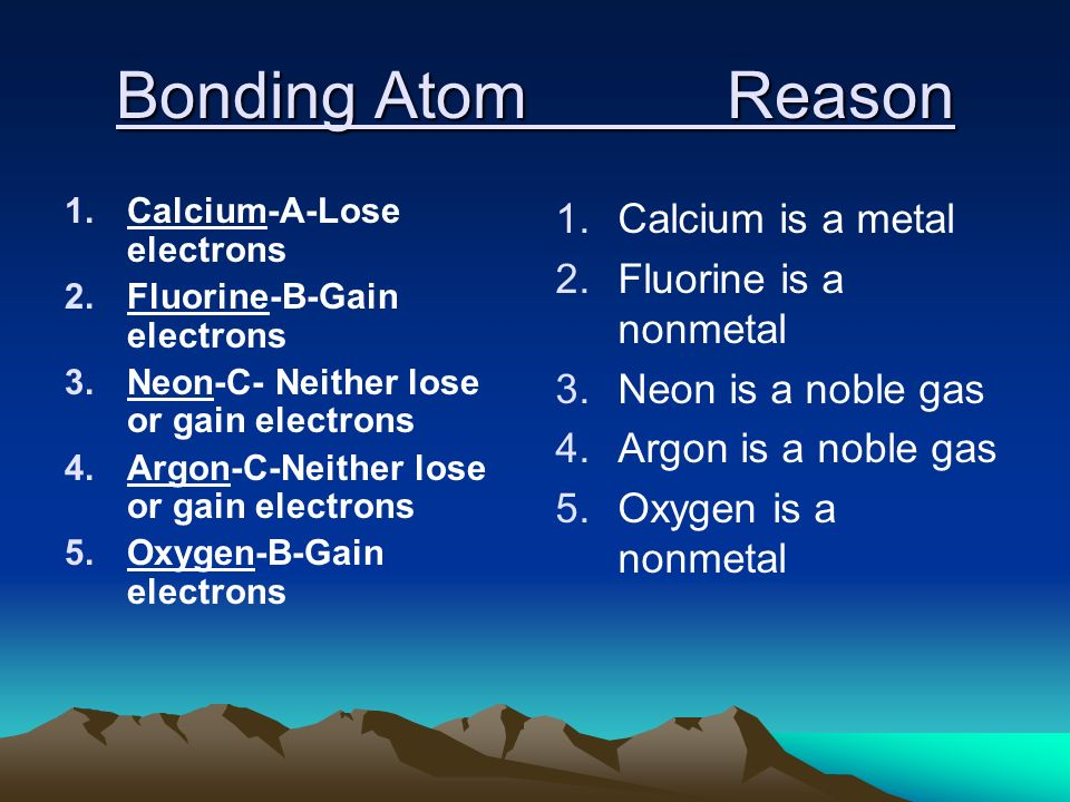how to lose or gain electrons periodic table
