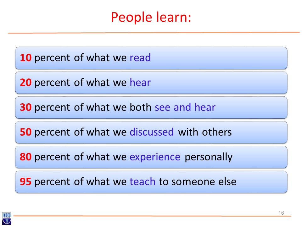 People learn: 10 percent of what we read 20 percent of what we hear