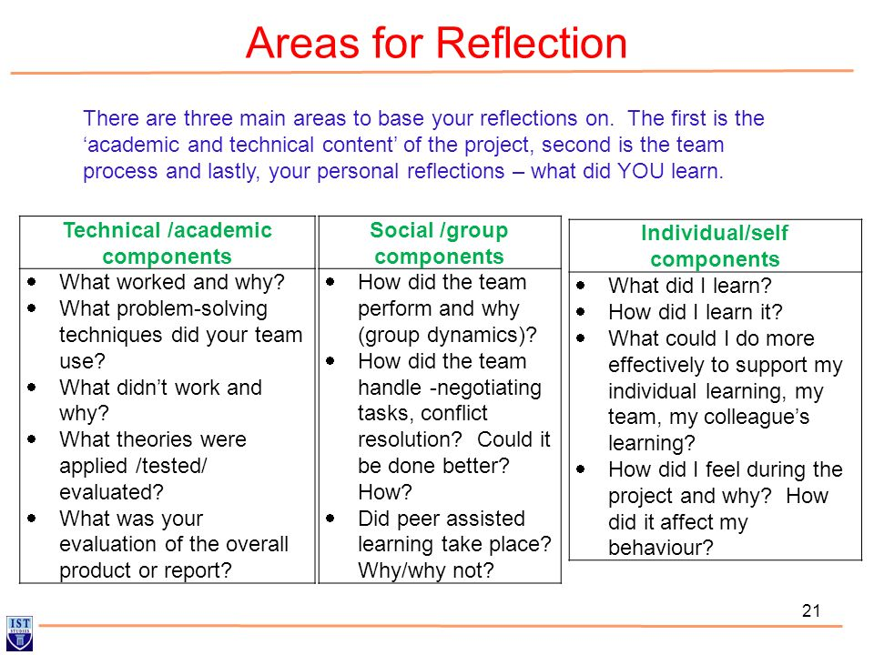 Areas for Reflection