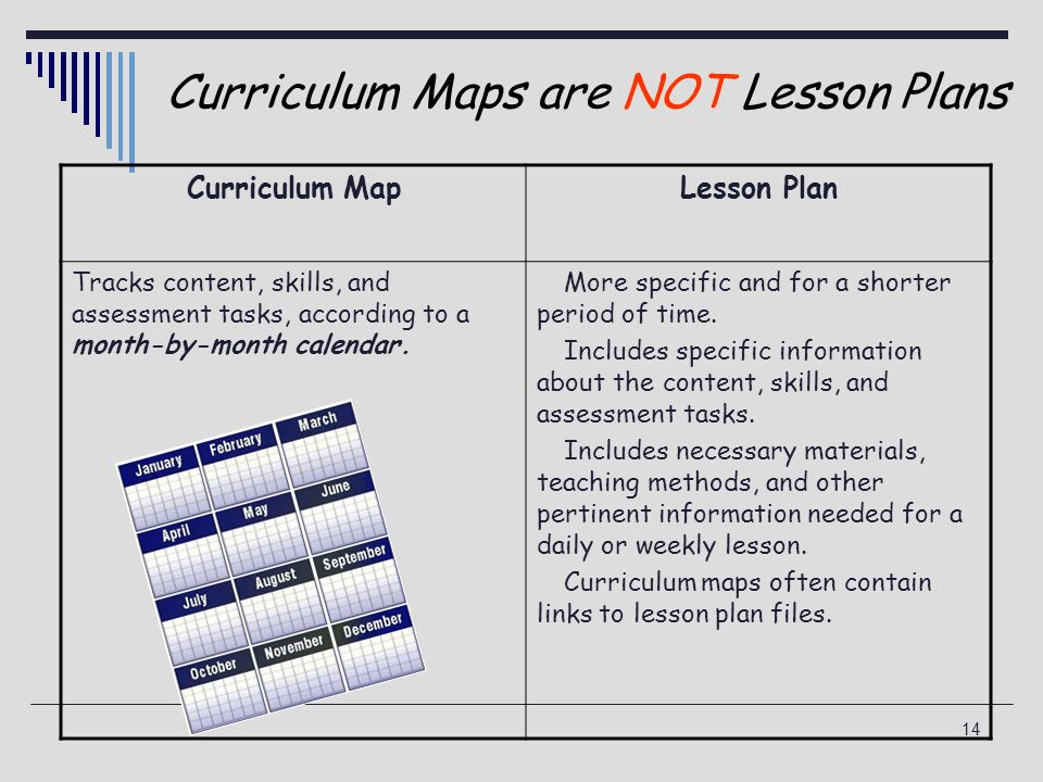 what is a curriculum map ppt download. Black Bedroom Furniture Sets. Home Design Ideas