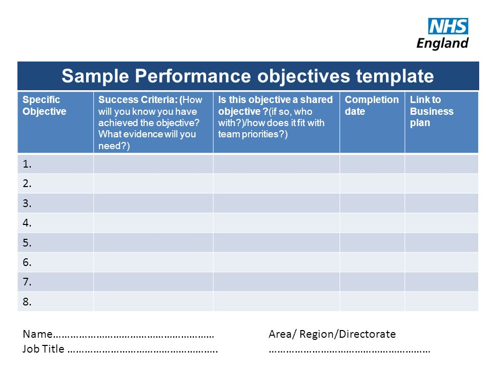 Sample+Performance+objectives+template Team Lead Performance Goal Examples on top 10 employee, for managers,