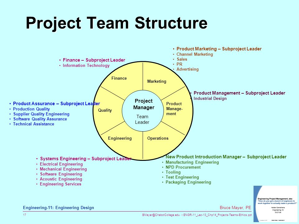 Structural Engineering Team : Licensed electrical mechanical engineer ppt download