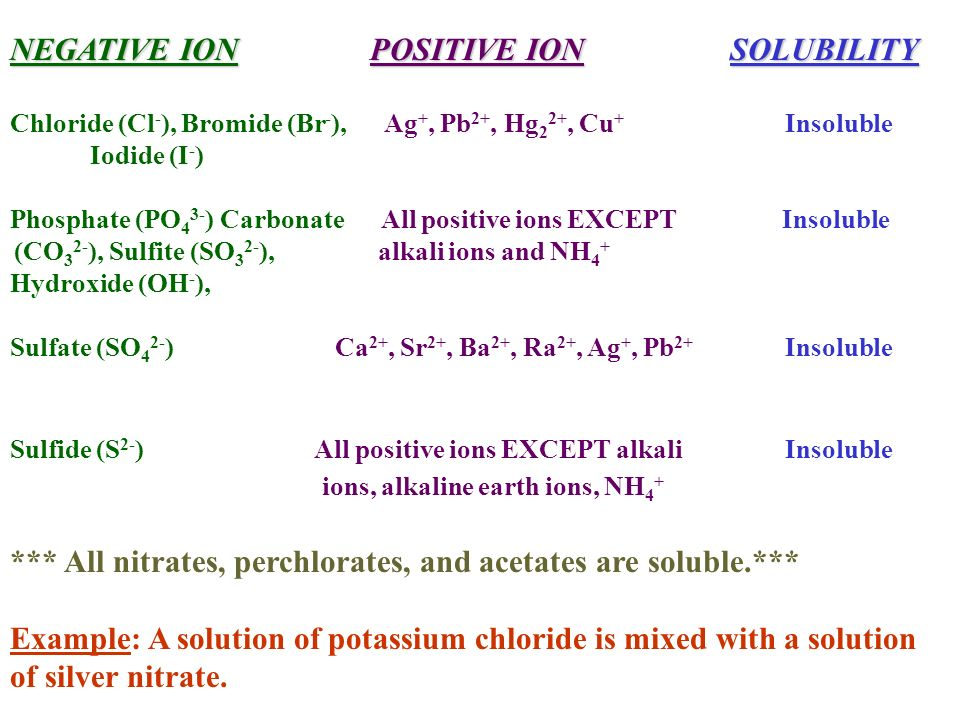 Write a molecular equation for the precipitation reaction lithium sulfate and strontium chloride