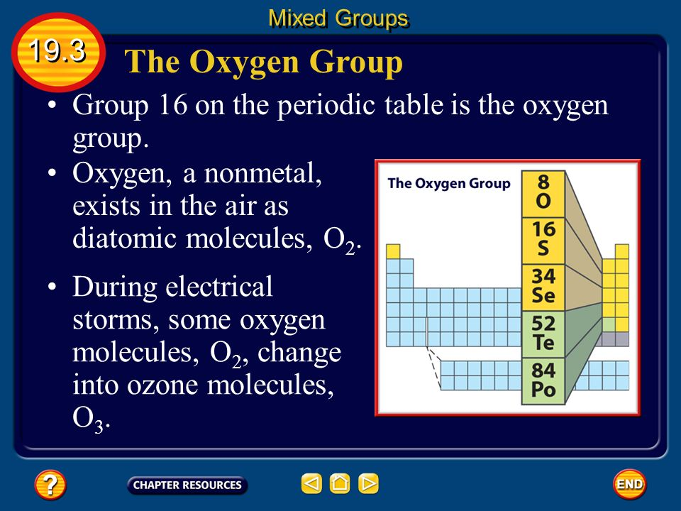 Periodic Table diatomic atoms in the periodic table : ppt video online download