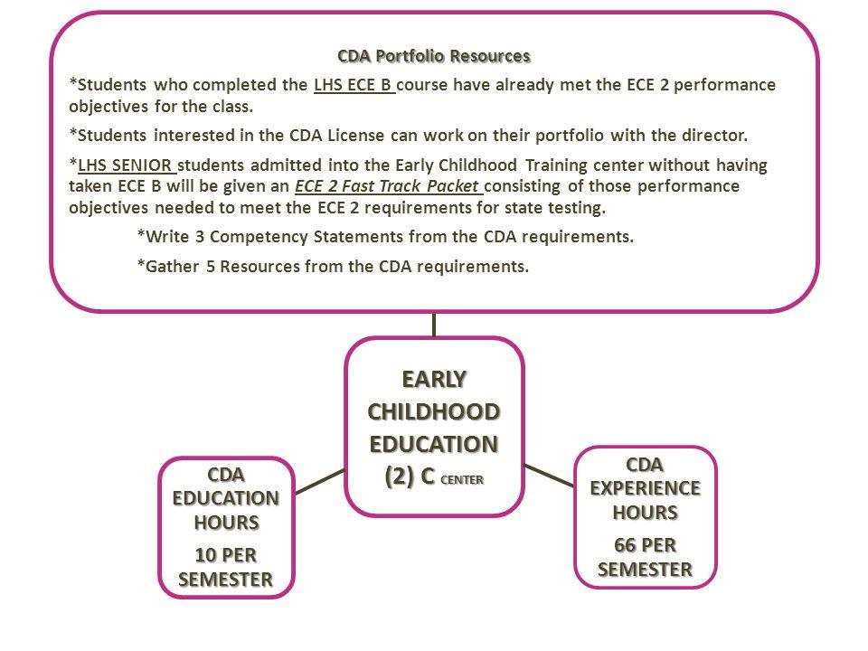 early childhood education cda goal 1