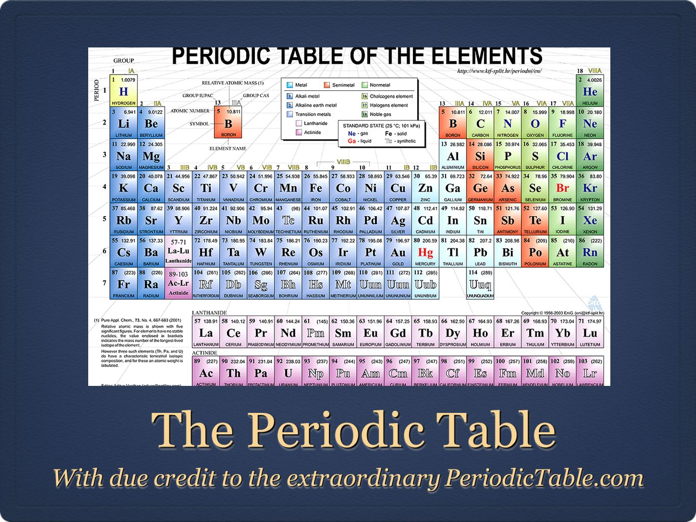 With due credit to the extraordinary periodictable ppt download with due credit to the extraordinary periodictable gamestrikefo Choice Image
