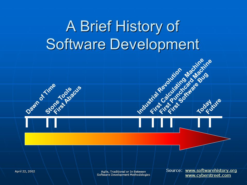 a history of development of the software c Associated with the development of the early internet would be a a brief history of the internet vinton g cerf chief internet evangelist google email message send and read software, motivated by the need of.
