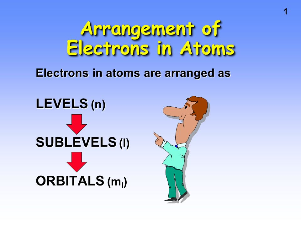 Arrangement Of Electrons In Atoms Ppt Video Online Download. Arrangement Of Electrons In Atoms. Worksheet. Arrangement Of Electrons In Atoms Worksheet Answers At Clickcart.co