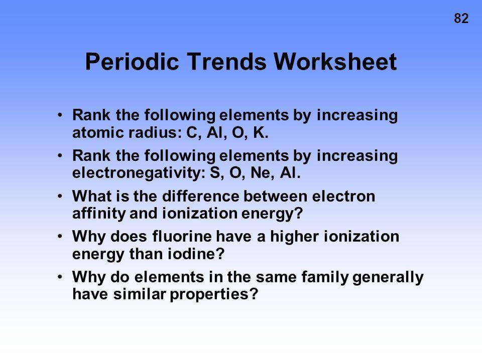 Arrangement of Electrons in Atoms ppt video online download – Ionization Energy Worksheet