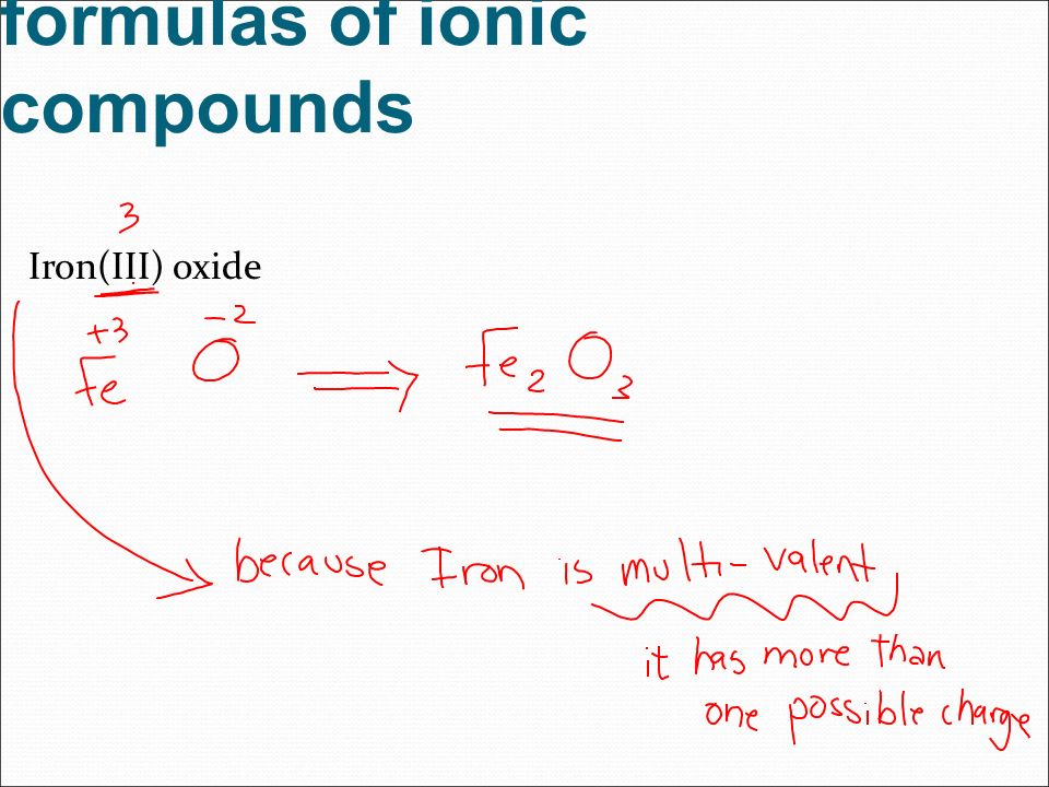Names and Chemical Formulas of Ionic Compounds ppt download – Writing Ionic Formulas Worksheet